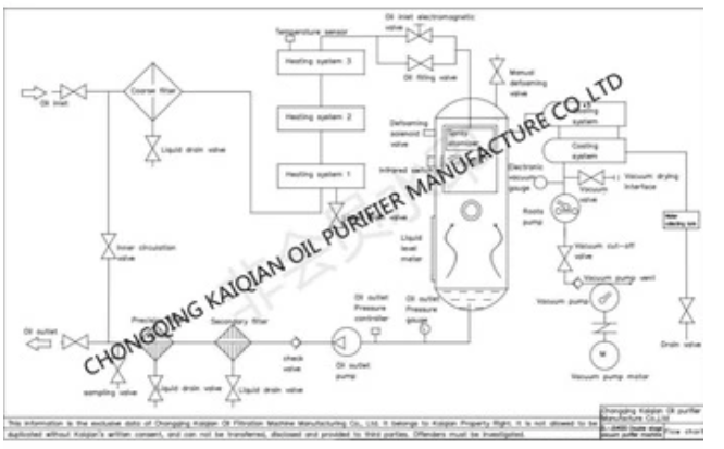 flow chart (2).png