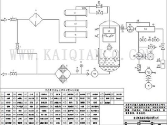 特高压油处理设备流程.jpg