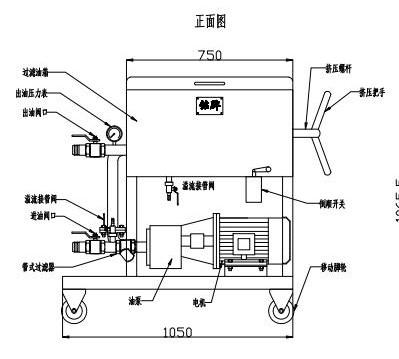 板框压力滤油机流程.jpg