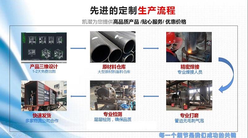 滤油机生产流程.jpg