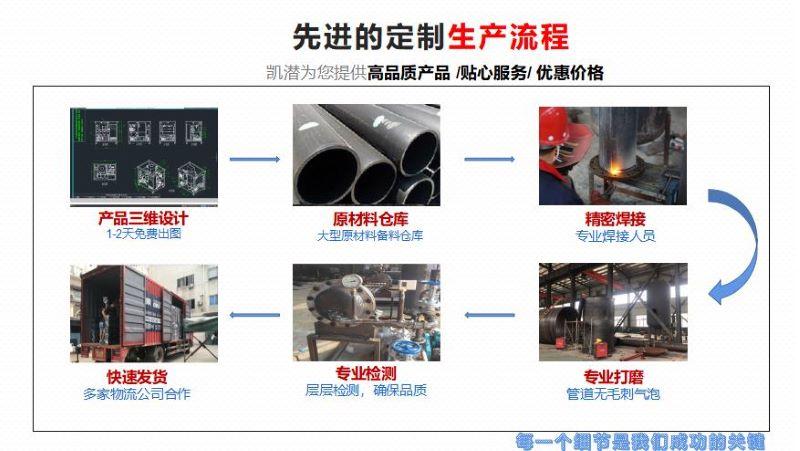 真空滤油机生产流程图