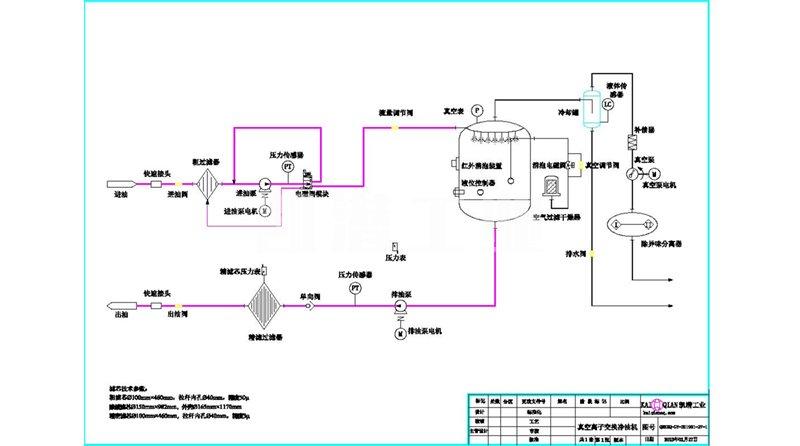 液压油滤油机流程.jpg